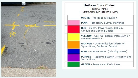 Strreet Cut Utility Color Codes